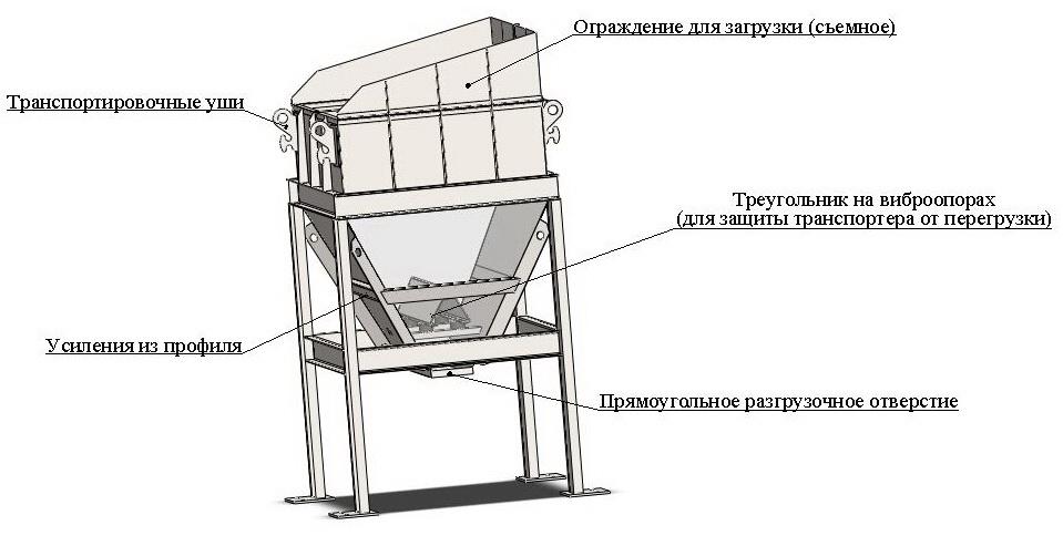 преимущества и характеристики бункеров песка