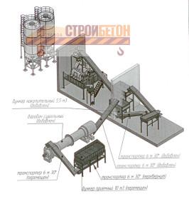 завод сухих смесей клин