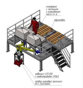 растариватель мешков на платформе