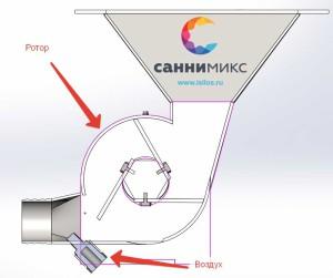 ротор фасовки в клапанные мешки
