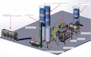 проект завода сухих смесей модель