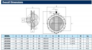 размеры измельчителей комков LBC